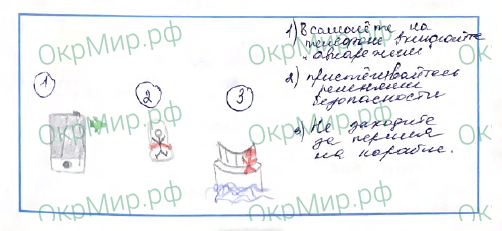 Рабочая тетрадь (Плешаков) 2 часть - 4. Почему и зачем?. Почему на корабле и в самолете нужно соблюдать правила безопасности?, ответ 3