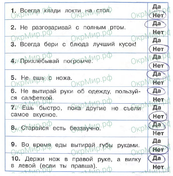 Рабочая тетрадь (Плешаков) 2 часть - 5. Общение. Ты и твои друзья, ответ 7