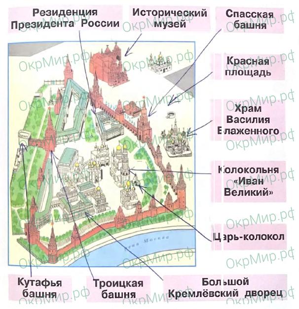 Рабочая тетрадь (Плешаков) 2 часть - 6. Путешествия. Московский Кремль и Красная площадь, ответ 4