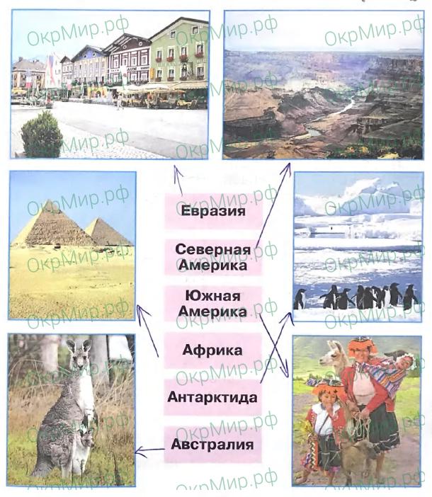 Рабочая тетрадь (Плешаков) 2 часть - 6. Путешествия. Путешествие по материкам и частям света, ответ 1