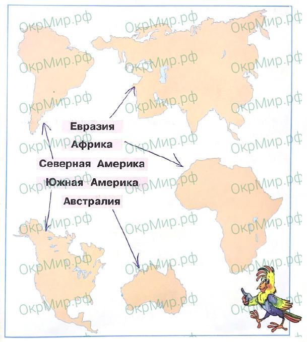 Рабочая тетрадь (Плешаков) 2 часть - 6. Путешествия. Земля на карте, ответ 1