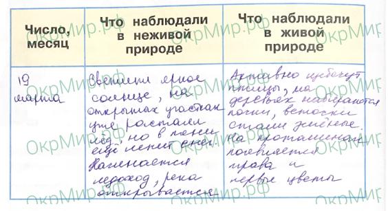 Рабочая тетрадь (Плешаков) 2 часть - 6. Путешествия. В гости к весне, ответ 1