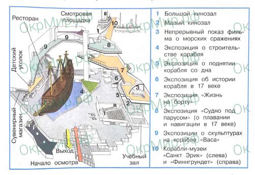 Рабочая тетрадь (Плешаков) 2 часть - 6. Путешествие по городам и странам. На севере Европы, ответ 6