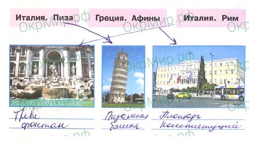 Рабочая тетрадь (Плешаков) 2 часть - 6. Путешествие по городам и странам. На юге Европы, ответ 7