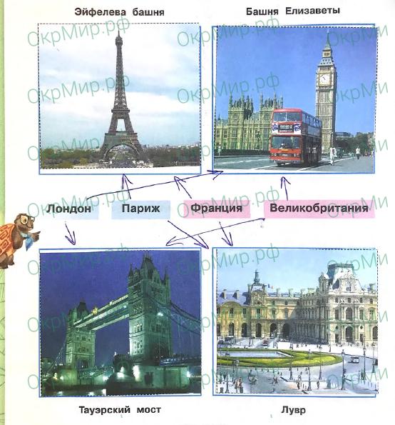 Рабочая тетрадь (Плешаков) 2 часть - 6. Путешествие по городам и странам. Путешествие по Франции и Великобритании, ответ 4