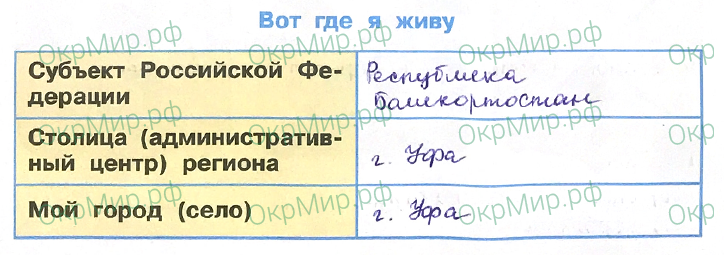 Рабочая тетрадь (Плешаков) 1 часть - 1. Как устроен мир. Российская Федерация, ответ 4