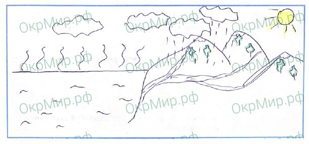 Рабочая тетрадь (Плешаков) 1 часть - 2. Эта удивительная природа. Превращения и круговорот воды, ответ 4