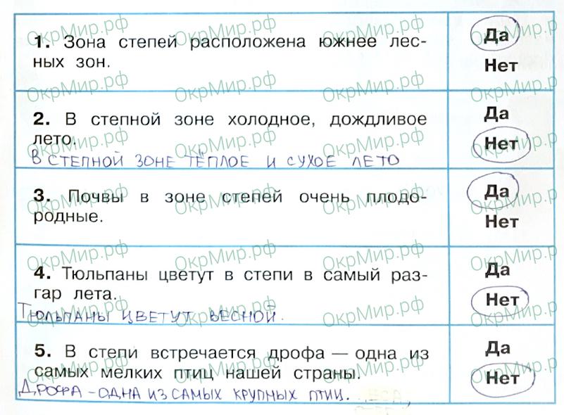 Рабочая тетрадь (Плешаков, Крючкова) 1 часть - 2. Природа России. Зона степей, ответ 2