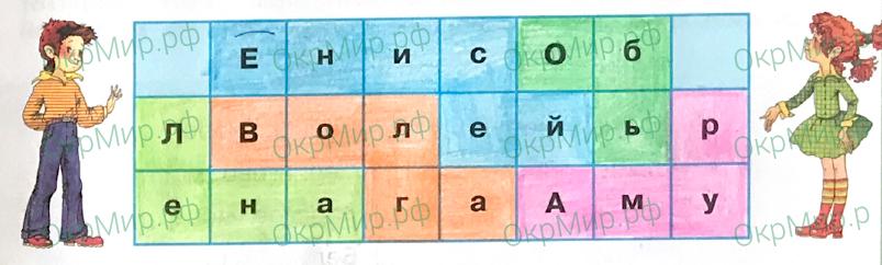 Рабочая тетрадь (Плешаков, Крючкова) 1 часть - 2. Природа России. Моря, озёра и реки России, ответ 4