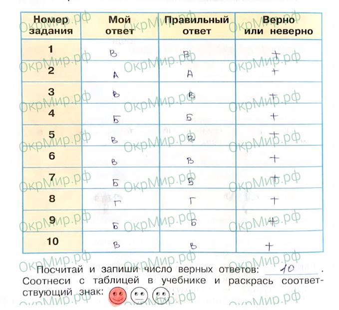 Рабочая тетрадь (Плешаков, Крючкова) 1 часть - 2. Природа России. Проверим себя и оценим свои достижения, ответ 1