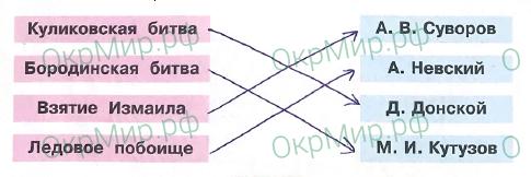 Рабочая тетрадь (Плешаков, Крючкова) 2 часть - 5. Страницы истории России. Отечественная война 1812 года, ответ 2