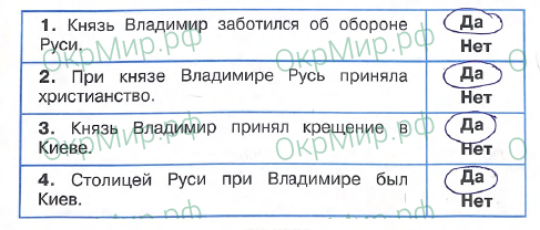 Рабочая тетрадь (Плешаков, Крючкова) 2 часть - 5. Страницы истории России. Государство Русь, ответ 3
