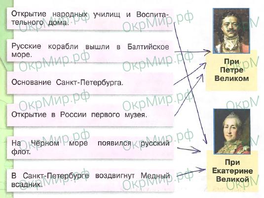 Рабочая тетрадь (Плешаков, Крючкова) 2 часть - 5. Страницы истории России. Екатерина Великая, ответ 1