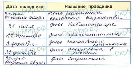 Рабочая тетрадь (Плешаков, Крючкова) 2 часть - 6. Современная Россия. Такие разные праздники, ответ 2